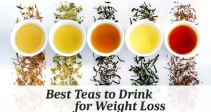 Best-Teas-to-Drink-for-Weight-Loss
