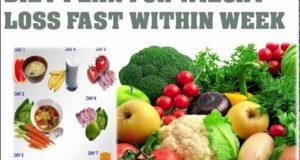 Diet plan for weight loss | 7 days best diet plan for loss weight naturally loss weight 10 kg